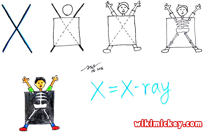 easy drawing ideas for kids easy draw xray from letter x kolay çizim röntgen xray draw animal from letters step by step